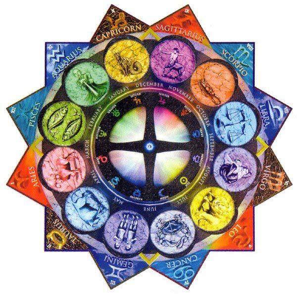 Какие цвета подходят по знаку Зодиака