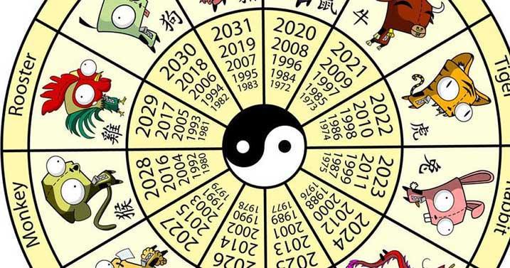 Восточный гороскоп по часам рождения
