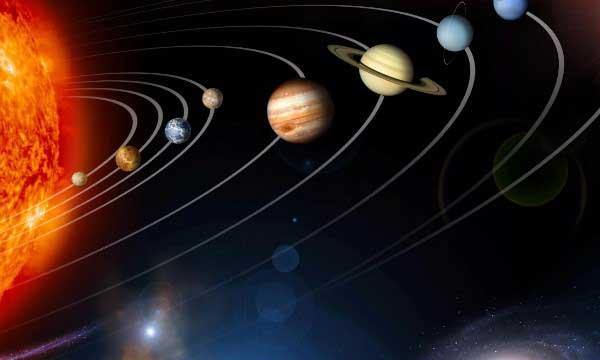 Гороскоп планет в знаках Зодиака