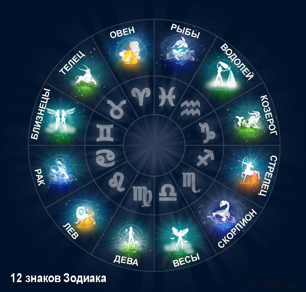 Самый хвастливый знак Зодиака